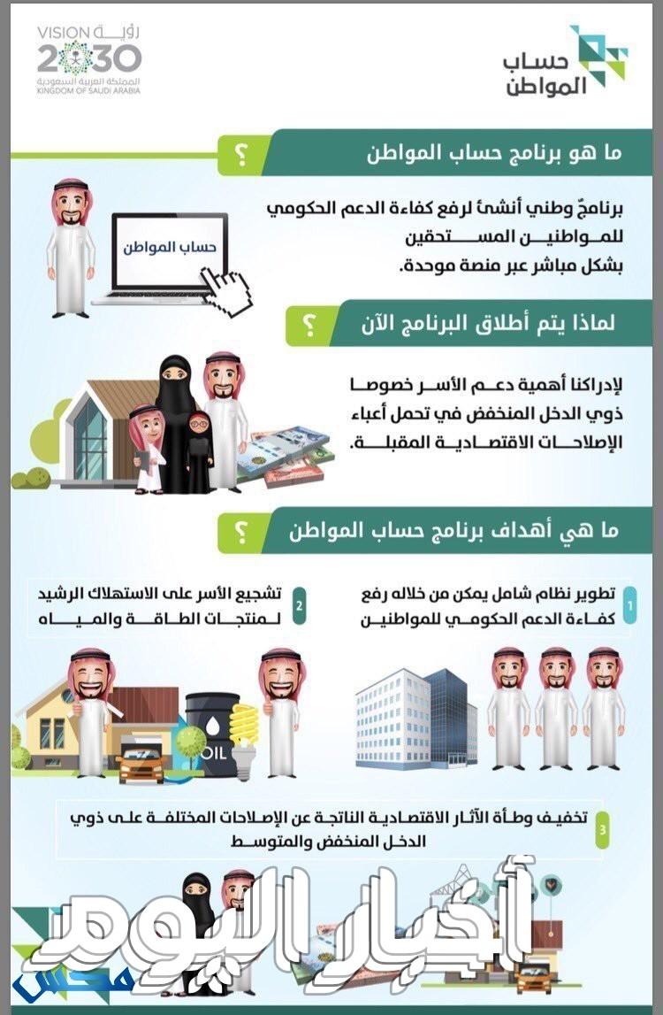 التسجيل في حساب المواطن