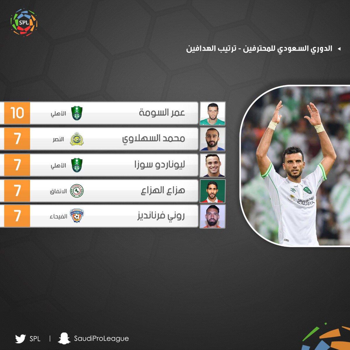 ترتيب الدوري السعودي 2018