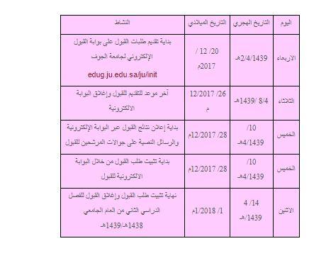 جدول الخطة الزمنبة للتسجيل في جامعة الجوف 1439