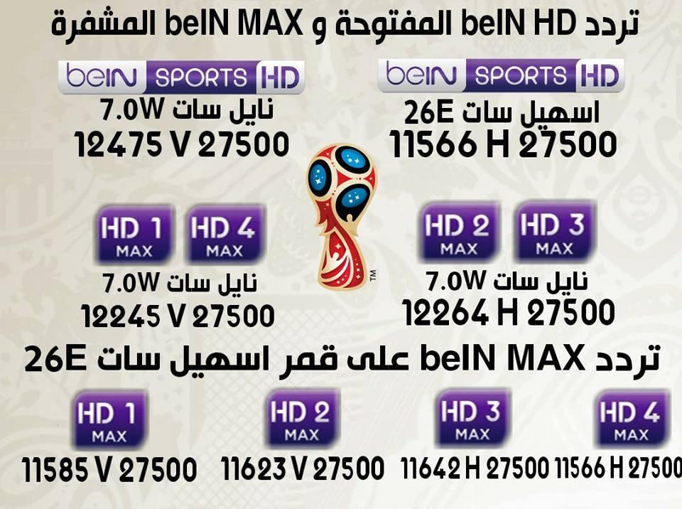تردد قناة beIN SPORTS HD Arabia علي النايل سات