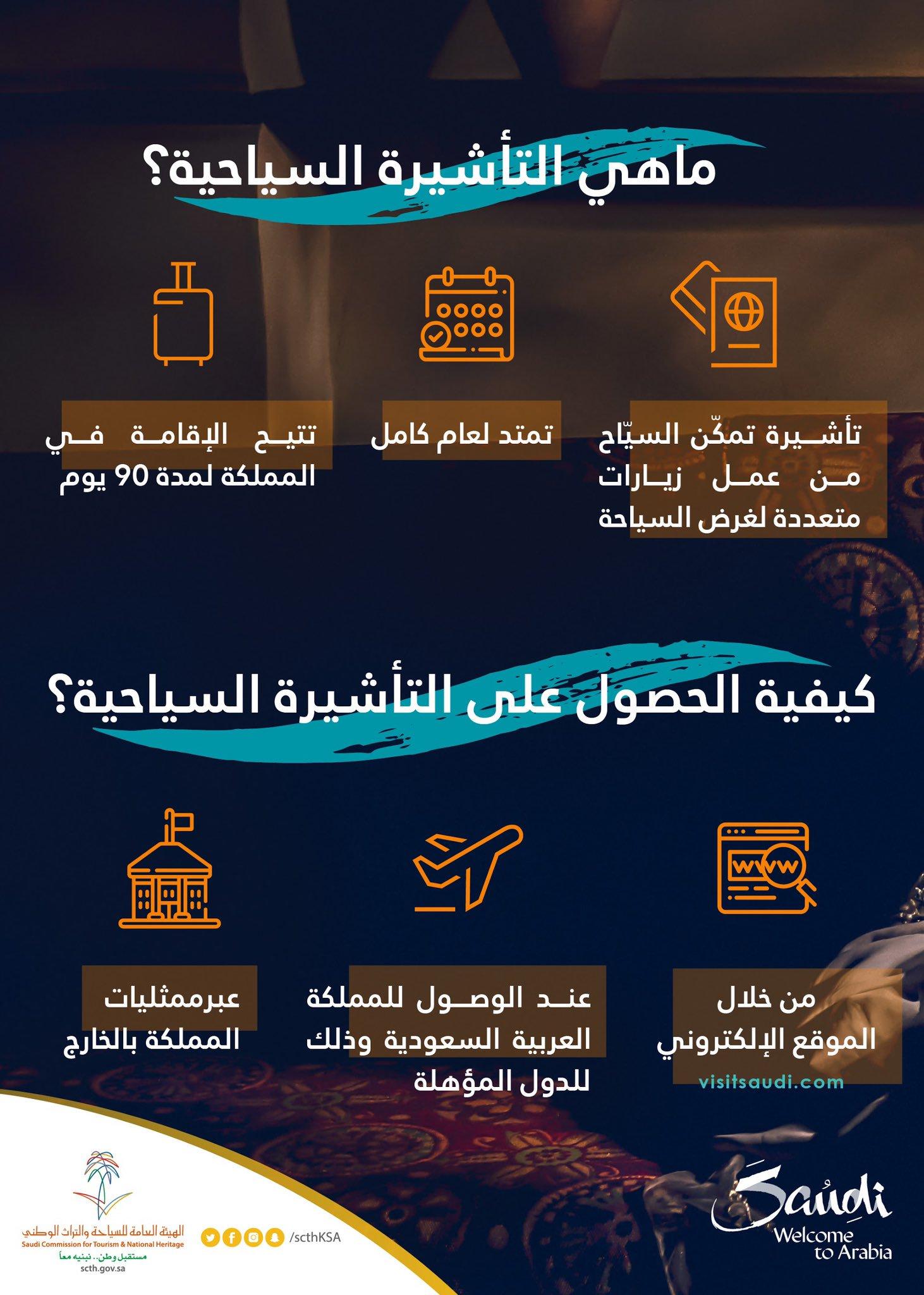 استخراج فيزا سياحية للسعودية